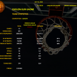 Скриншот World Basketball Manager 2013 – Изображение 9