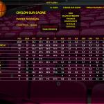 Скриншот World Basketball Manager 2013 – Изображение 3