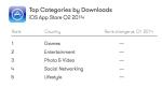 Google Play сократил отрыв от App Store по выручке еще на 5% - Изображение 9