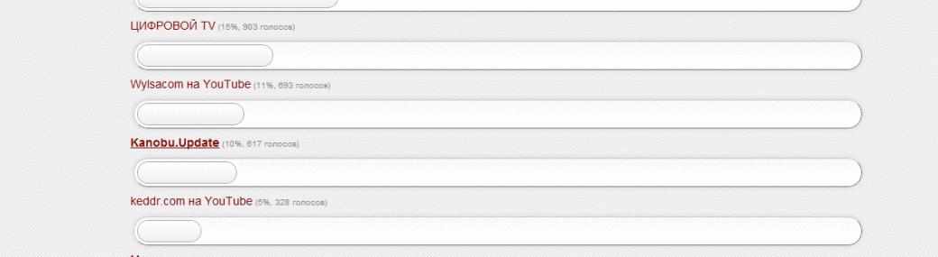 """Kanobu.Update номинирован на премию """"Золотой подкаст"""" 2012 - Изображение 1"""