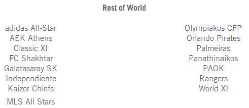 В сети появился список всех лицензированных клубов для игры FIFA 14 - Изображение 19