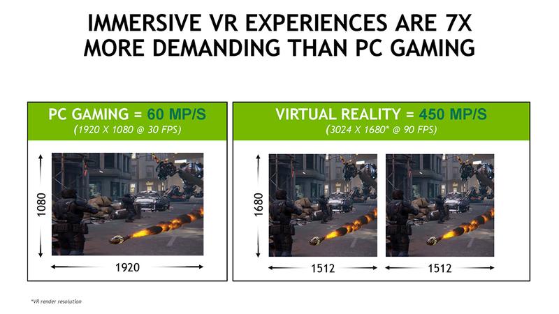 VR-технологиям предсказывают хороший старт в 2016 - Изображение 2