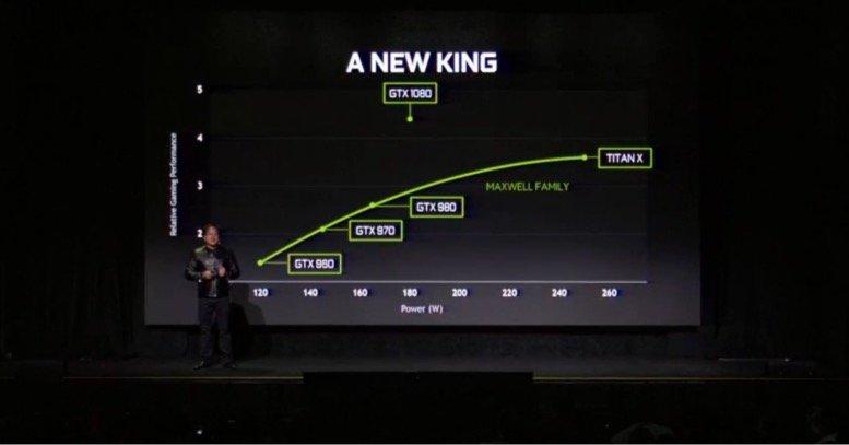Новый DOOM работает в 1080р/200fps на новой GeForce GTX 1080 - Изображение 1