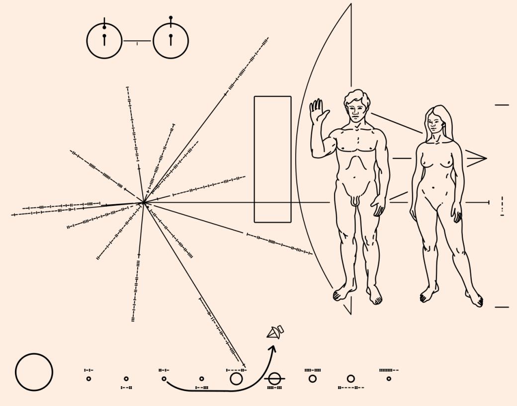 История связи с внеземными цивилизациями и золотой диск от всего человечества. - Изображение 4