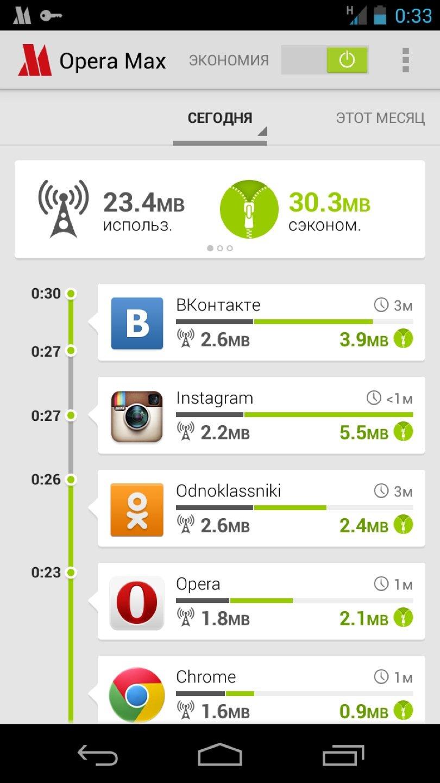 Опера Ними На Андроид
