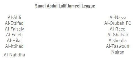 В сети появился список всех лицензированных клубов для игры FIFA 14 - Изображение 17