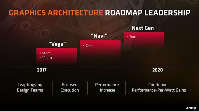 Скоро и дешевле Radeon VII: производитель раскрыл новую информацию о видеокартах AMD Radeon Navi | Канобу - Изображение 2