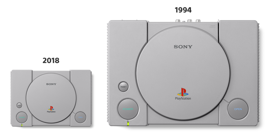 Какие игры должны быть на PS Classic - мини версии PlayStation 1 | Канобу - Изображение 19